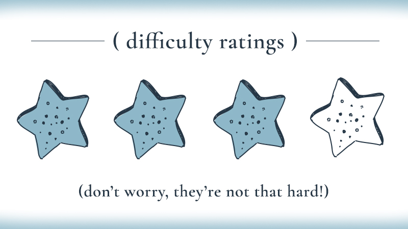 Difficulty Rating